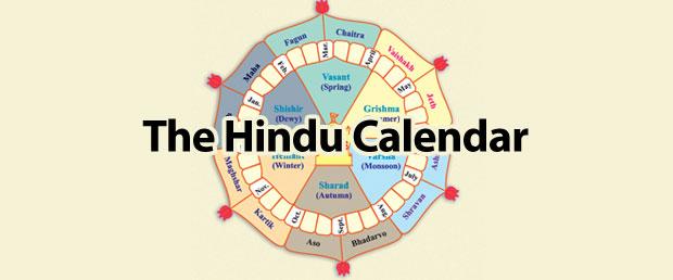 Hindu blog astrology