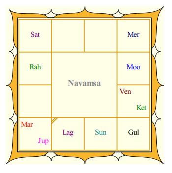 Mammootty's Navamsa