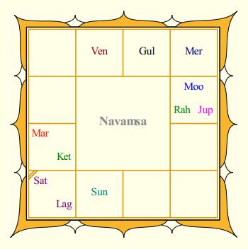 Prabhas Navamsa