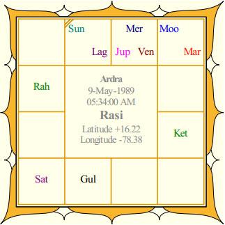 Vijay Devarakonda's Rasi Chart